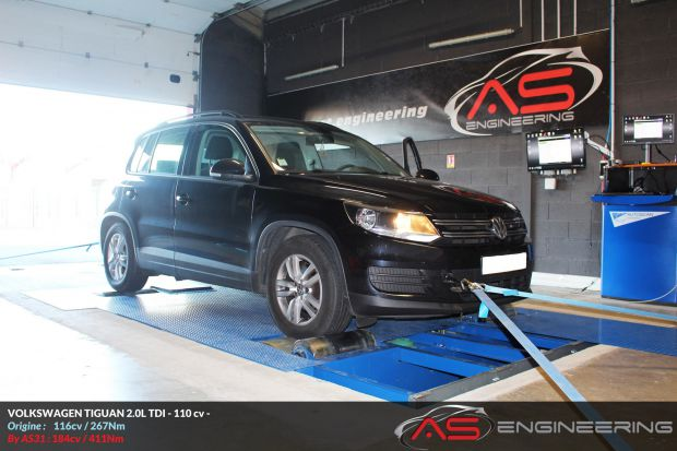 reprogrammation moteur volkswagen tiguan 2 0l tdi. Black Bedroom Furniture Sets. Home Design Ideas
