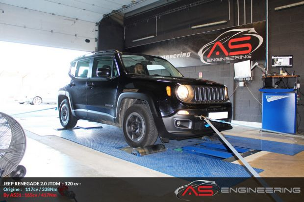 reprogrammation moteur jeep renegade 2 0l jtdm digiservices sud ouest. Black Bedroom Furniture Sets. Home Design Ideas